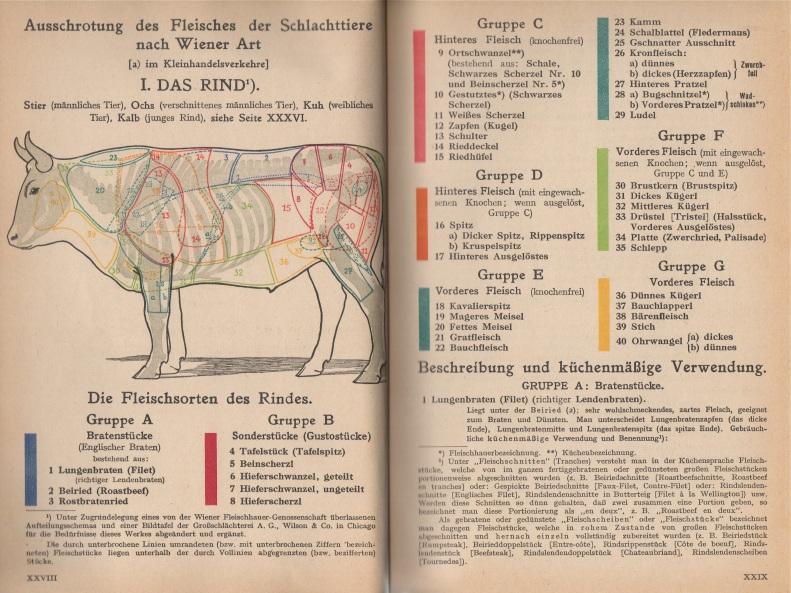 """Aus Hess """"Wiener Küche"""""""